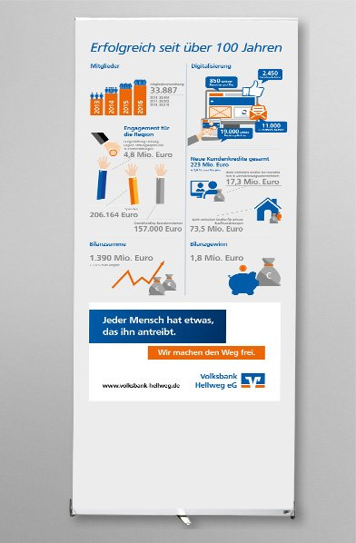 Infografiken Roll-Up